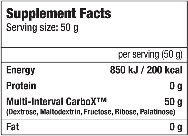 BioTech USA CarboX Nutrition Facts Erfahrung