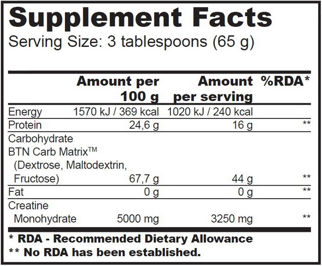 Hyper Mass 500 nutrition facts